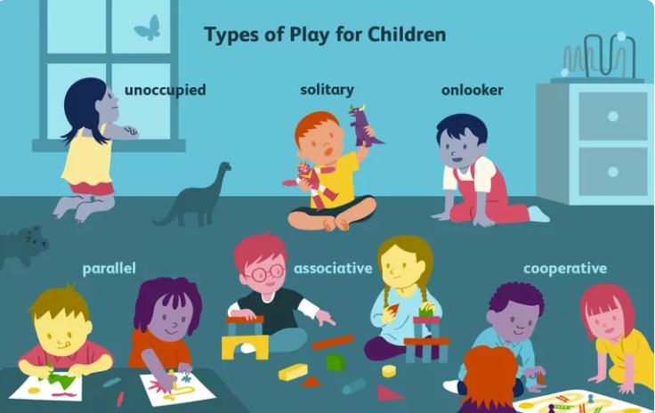Associative Play for Kids